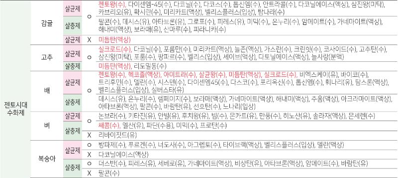 젠토시대1.PNG